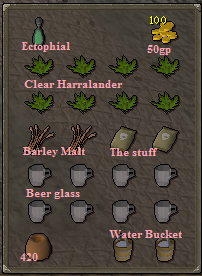 Items needed to brew