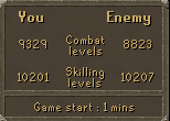 Number of players, combat levels and skills