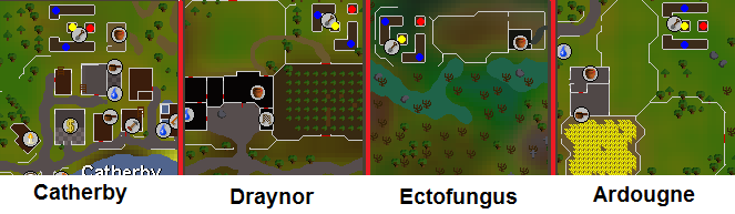 Runescape - The four major herb plot Locations