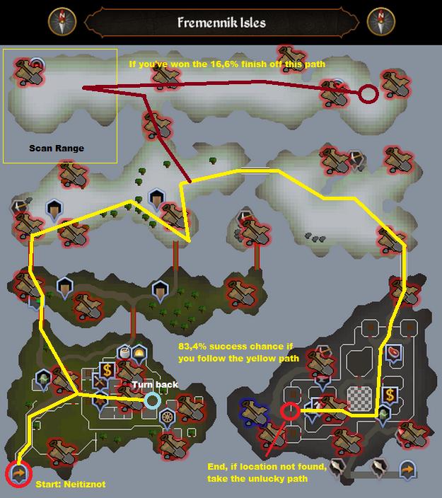 Runescape - Fremennik Isles - Elite Clue Scan Route