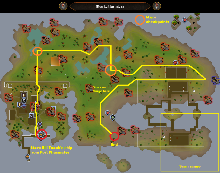 Runescape - Mos Le'Harmless - Elite Clue Scan Route