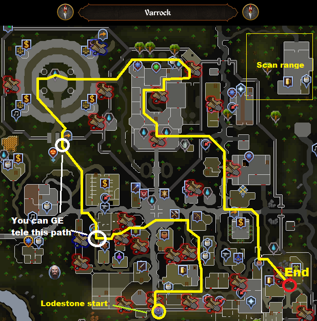 Runescape - Varrock - Elite Clue Scan Route